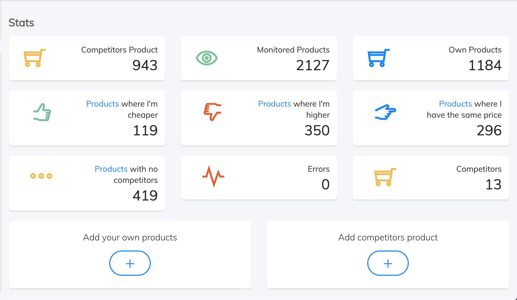 PricingBot dashboard. <em>(Click to enlarge.)<em>