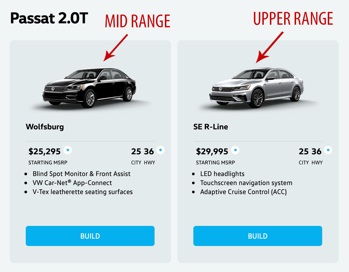 Volkswagen Passat comparison