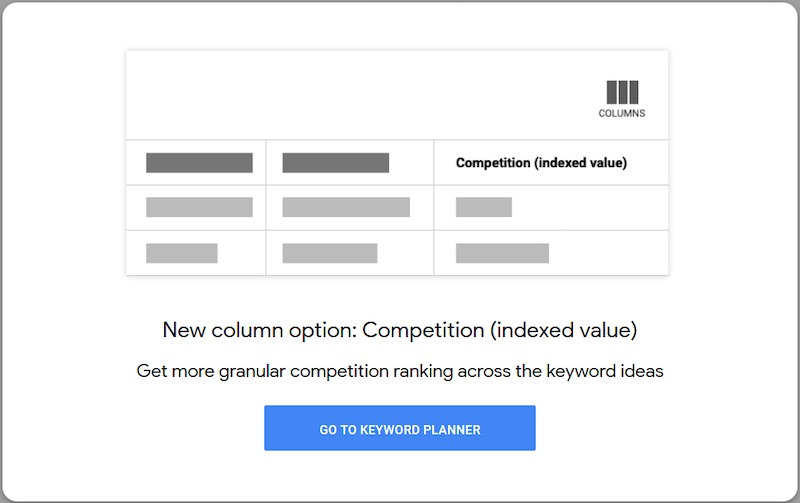 "By clicking the ""Columns"" icon and adding the ""Competition (Indexed value)"" column, Google will provide a score from 1 to 100 for how competitive a keyword is."