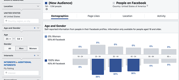 Narrow the audience by location, age, and interests.