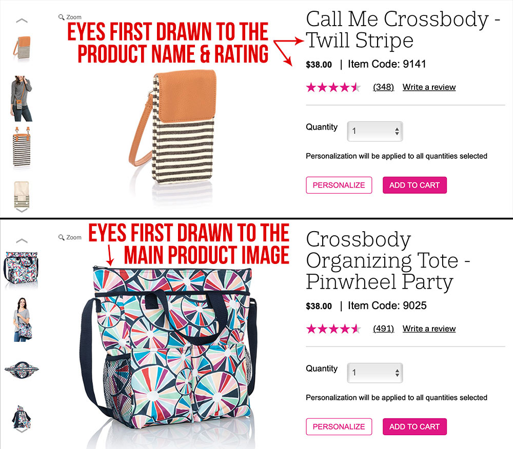 Example how two product pages can provide different 'eye level' results.