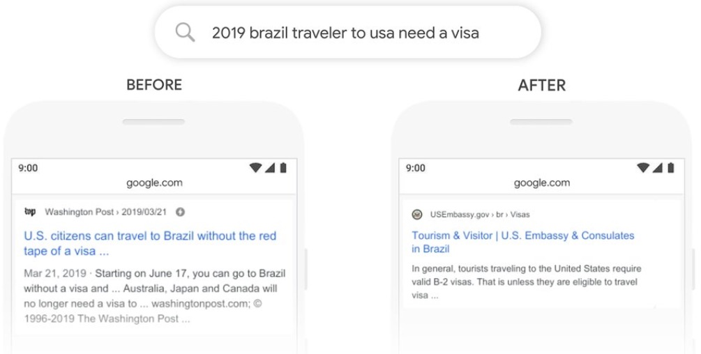 "Before the BERT algorithm, the query ""2019 brazil traveler to USA need a visa"" would have shown organic listings for both U.S. and Brazil visas. But now, the results show only info for travelers to the U.S."