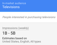 Advertisers can, for example, target an in-market audience of users searching for televisions.