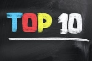 January 2020 Top 10 Our Most Popular Posts