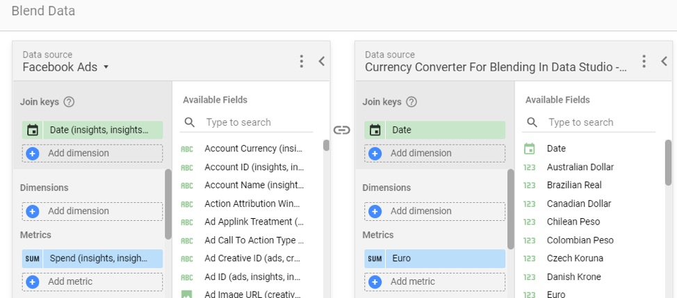 In Google Data Studio, blend data from Facebook Ads and the Google Sheet, to convert from dollars into euros.