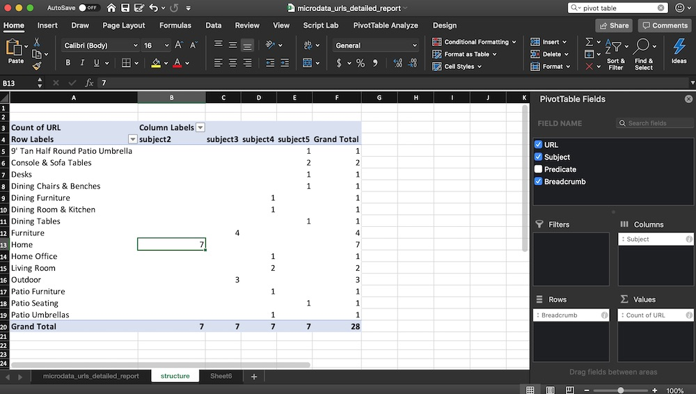 Create a pivot table in Excel.