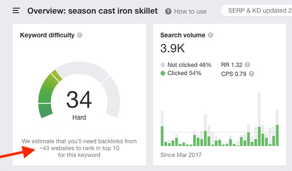 Ahrefs ranking difficulty score for season cast iron skillet