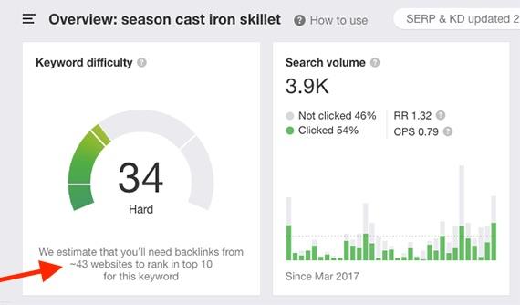 Ahrefs ranks difficulty for season cast iron pan