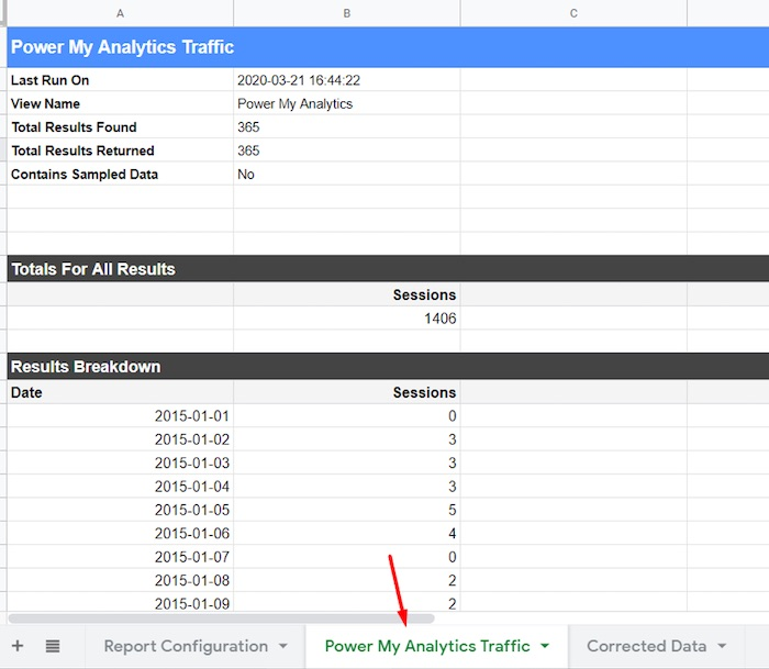 "The ""Power My Analytics Traffic"" sheet reports the Google Analytics data."