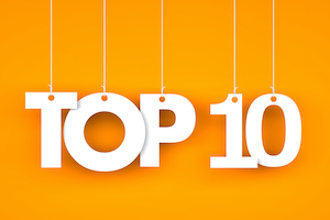 March 2020 Top 10: Our Most Popular Posts