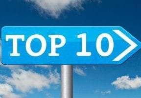 April 2020 Top 10: Our Most Popular Posts