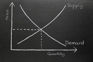 Optimize DTC Profits with Price Elasticity Analysis