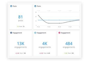 17 Free Tools for Social Media Analytics