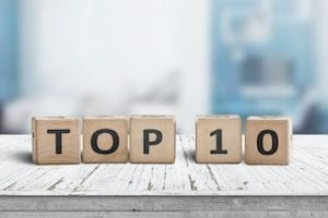 May 2020 Top 10: Our Most Popular Posts