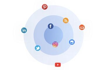 15 Social Media Management Tools for 2020