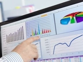 What Your Plan for Measuring Marketing Outcomes?