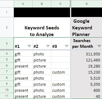Enter the words in columns A to C. The template collects data from these columns.