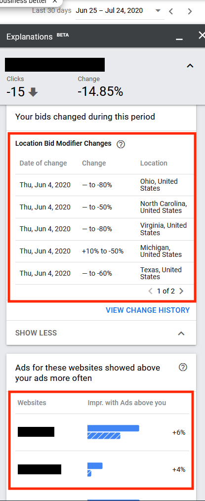 This screen shows changes to bids during the period as well as a list of competitors. Ads from the top competitor appeared higher 6 percent of the time.