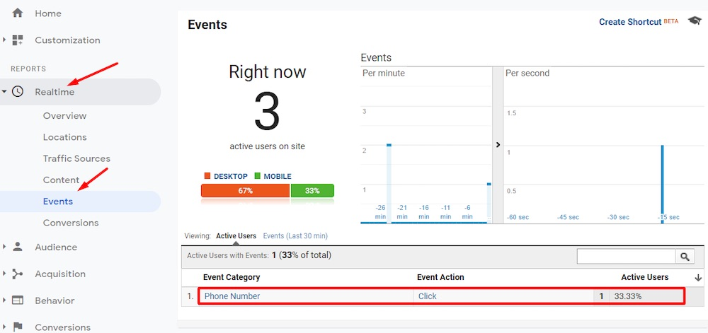 Verify, in Realtime reporting, that the click event is firing in Google Analytics.
