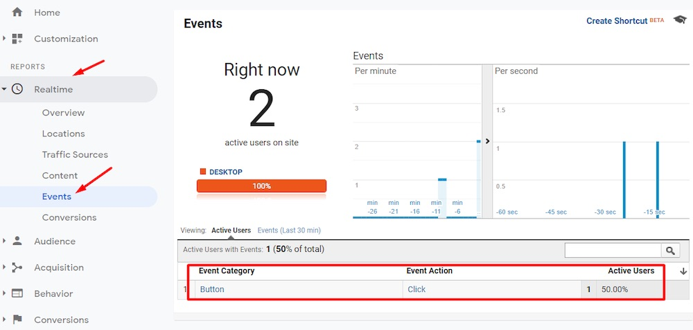 To confirm the new event, go to Google Analytics and use Realtime reporting at Realtime > Events.