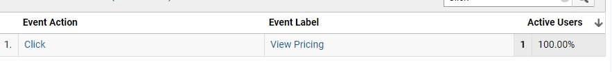 "Click on the Event Category (""Button"") value to ensure the Event Label of ""View Pricing"" is properly reporting."