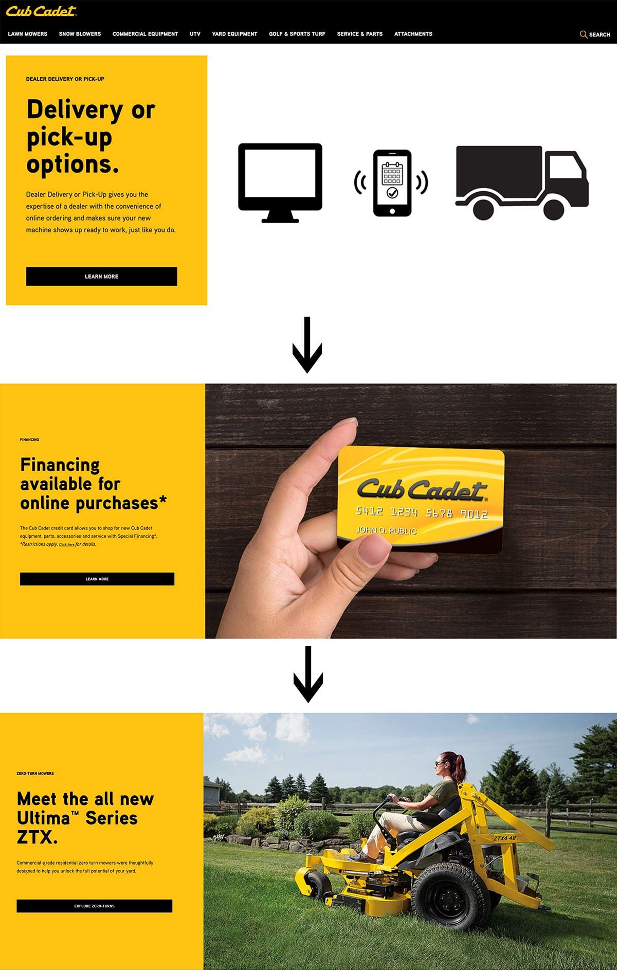 Cub Cadet breakout of slides for delivery and financing