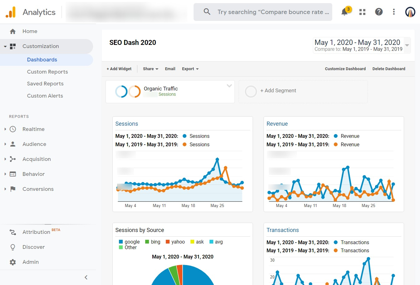 Dashboards aggregate key metrics into a single view.