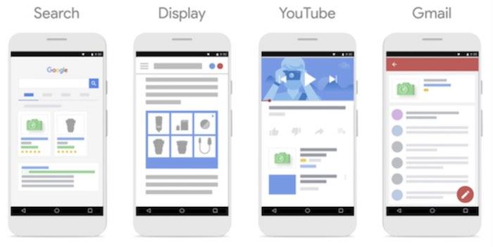 Screenshot show sample ads on Google Search, Display, YouTube, and Gmail