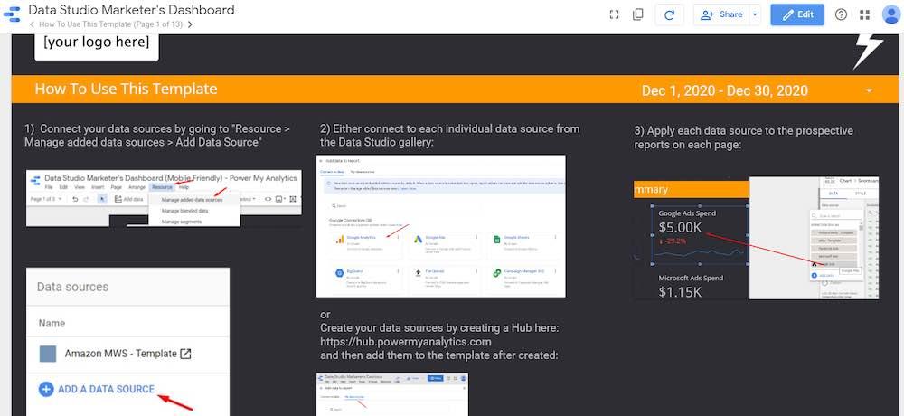 Screenshot of the template in Google Data Studio