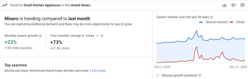 "Screenshot of Google Ads Insights page for ""mixers."""