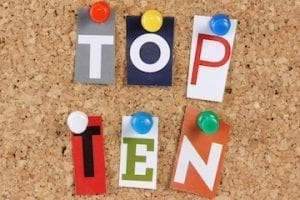 January 2021 Top 10 Our Most Popular Posts