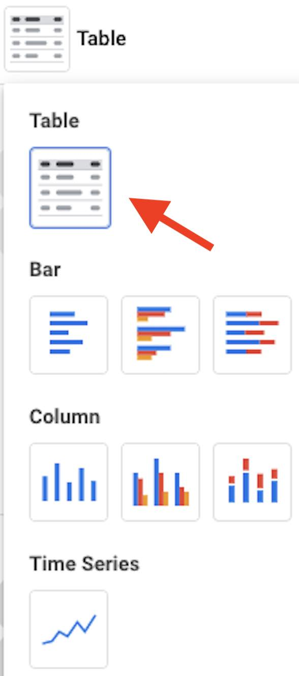 Screenshot of Google Ads options to view impression share data.