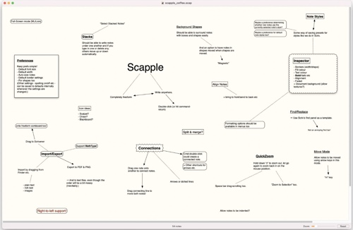 Screenshot of a Scapple whiteboard with notes on it