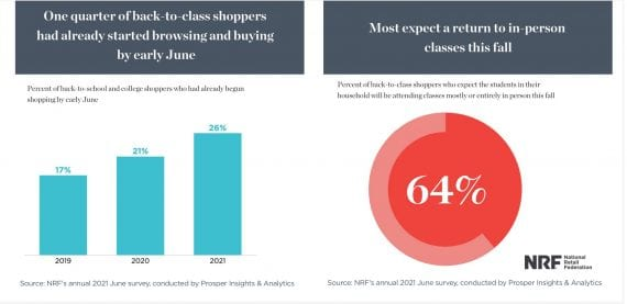 Screenshot of NRF survey results.