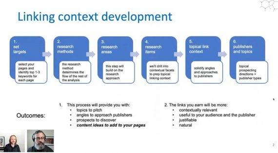 Capture d'écran d'une diapositive de James Wirth sur le développement de liens