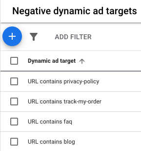 """Screenshot from Google showing the interface for assigning """"negative dynamic ad targets."""""""