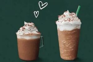Screenshot from Starbucks email of two coffee drinks