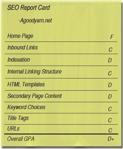 SEO report card for Agoodyard.com