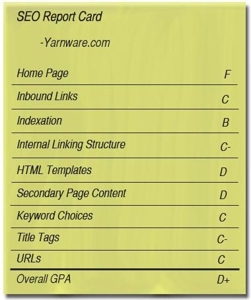 SEO report card for Yarnware.com