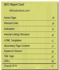 SEO report card for Airtroductions.com