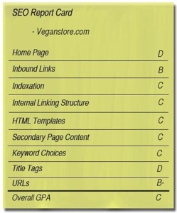 SEO report card for Veganstore.com