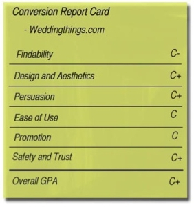 Conversion report card for Weddingthings.com