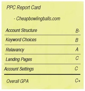 PPC report card for Cheapbowlingballs.com