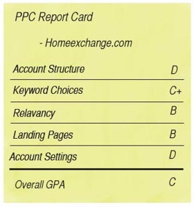 PPC report card for Homeexchange.com