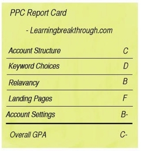 PPC report card for Musicforte.com