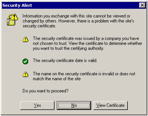 Mismatched Security Certificate Error