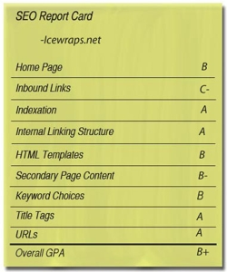 SEO Report Card for Icewraps.net