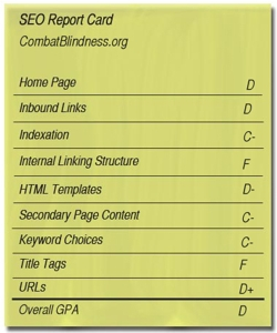 SEO Report Card: Combat Blindness Foundation