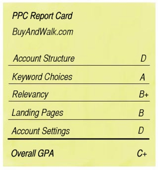 PPC Report Card for Buyandwalk.com.