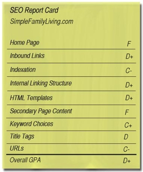 SEO Report Card SimpleFamilyLiving.com